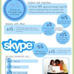 skyp infographic
