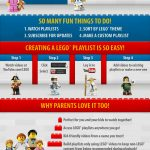 LEGO YT - infographic