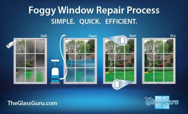Foggy Window Repair Options